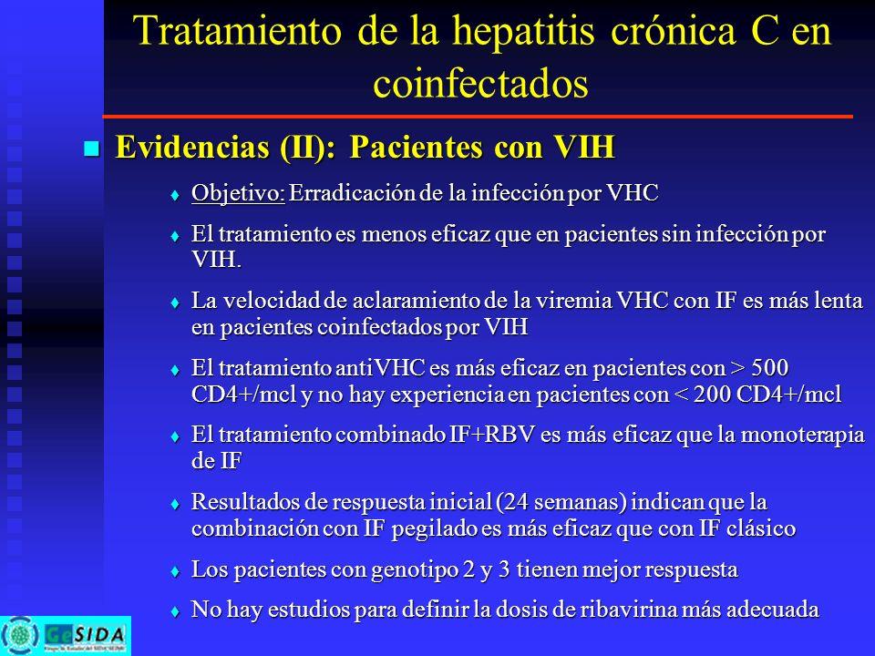 Tratamiento de la hepatitis crónica C en coinfectados Evidencias (II): Pacientes con VIH Evidencias (II): Pacientes con VIH Objetivo: Erradicación de