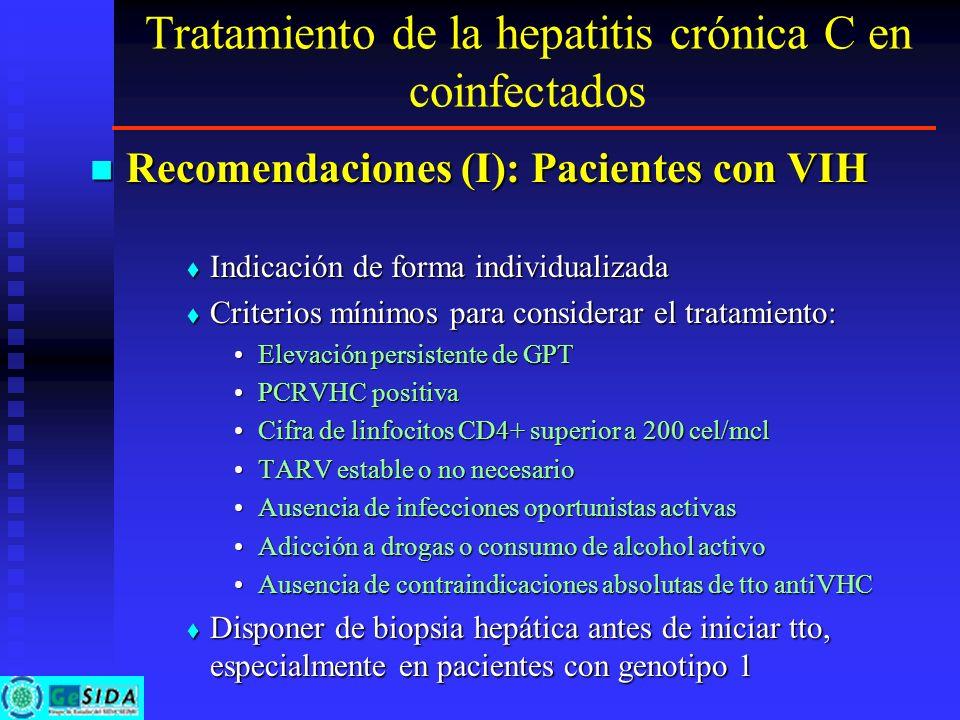 Tratamiento de la hepatitis crónica C en coinfectados Recomendaciones (I): Pacientes con VIH Recomendaciones (I): Pacientes con VIH Indicación de form
