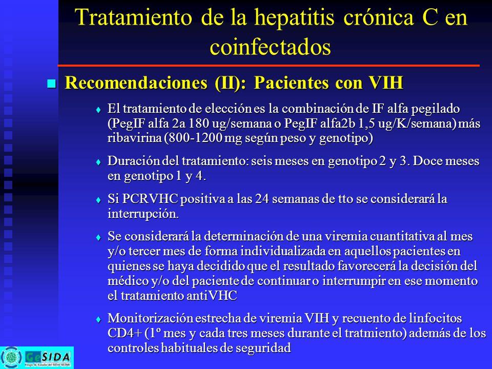 Tratamiento de la hepatitis crónica C en coinfectados Recomendaciones (II): Pacientes con VIH Recomendaciones (II): Pacientes con VIH El tratamiento d