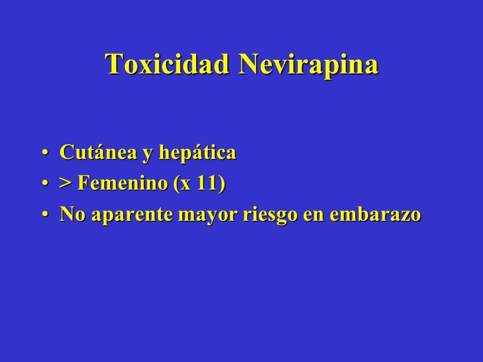 Toxicidad Nevirapina Cutánea y hepáticaCutánea y hepática > Femenino (x 11)> Femenino (x 11) No aparente mayor riesgo en embarazoNo aparente mayor riesgo en embarazo