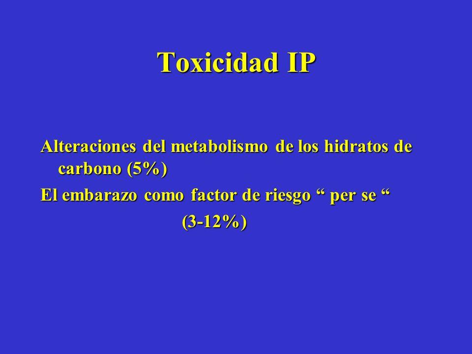 Toxicidad IP Alteraciones del metabolismo de los hidratos de carbono (5%) El embarazo como factor de riesgo per se El embarazo como factor de riesgo per se (3-12%)