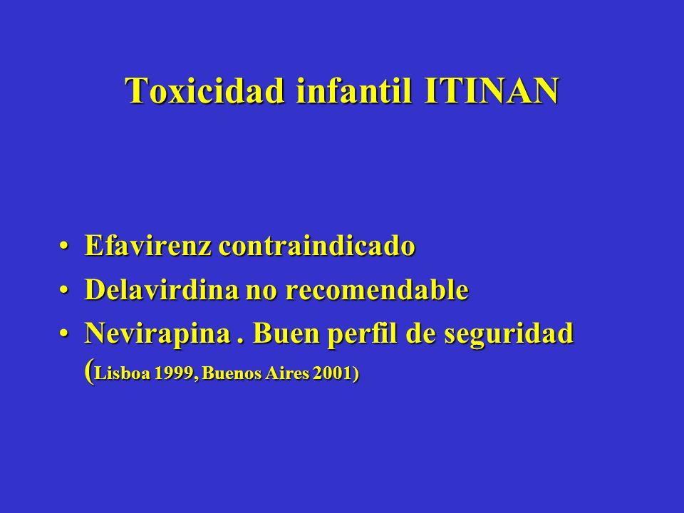 Toxicidad infantil ITINAN Efavirenz contraindicadoEfavirenz contraindicado Delavirdina no recomendableDelavirdina no recomendable Nevirapina.