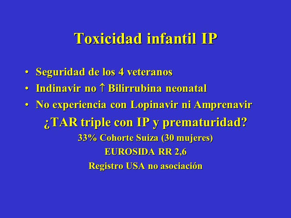 Toxicidad infantil IP Seguridad de los 4 veteranosSeguridad de los 4 veteranos Indinavir no Bilirrubina neonatalIndinavir no Bilirrubina neonatal No experiencia con Lopinavir ni AmprenavirNo experiencia con Lopinavir ni Amprenavir ¿TAR triple con IP y prematuridad.