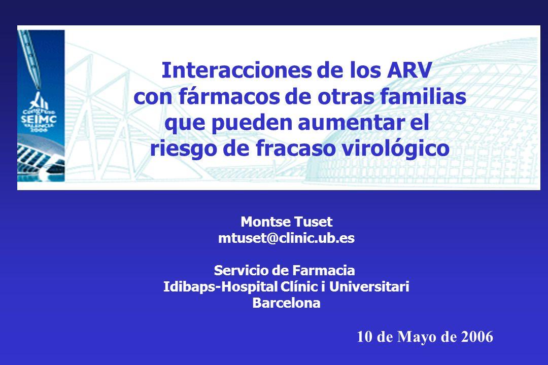 Montse Tuset mtuset@clinic.ub.es Servicio de Farmacia Idibaps-Hospital Clínic i Universitari Barcelona 10 de Mayo de 2006 Interacciones de los ARV con
