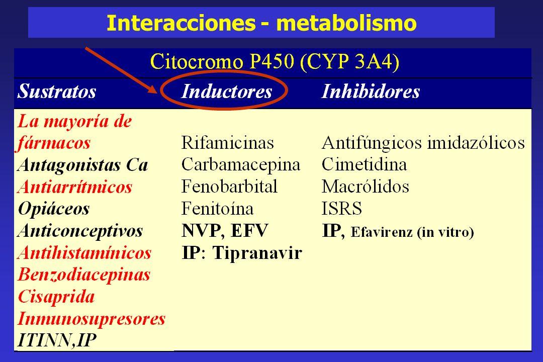 Interacciones - metabolismo