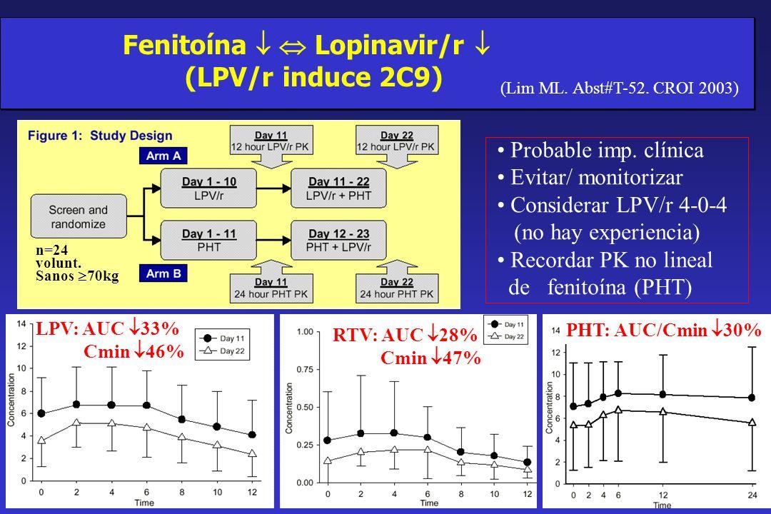 New antiretrovirals (III) Fenitoína Lopinavir/r (LPV/r induce 2C9) LPV: AUC 33% Cmin 46% RTV: AUC 28% Cmin 47% PHT: AUC/Cmin 30% Probable imp. clínica