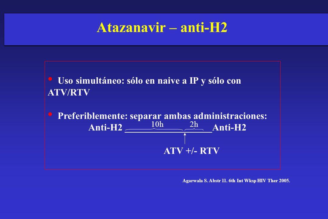 Uso simultáneo: sólo en naive a IP y sólo con ATV/RTV Preferiblemente: separar ambas administraciones: Anti-H2 __________________Anti-H2 ATV +/- RTV A