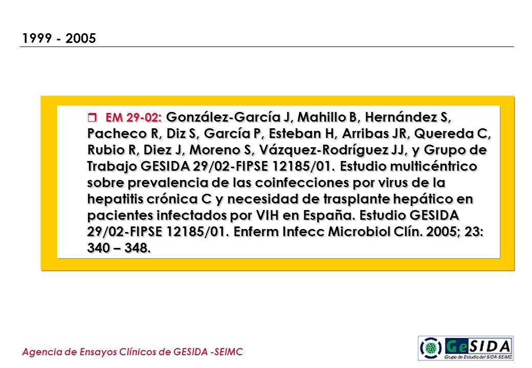 1999 - 2005 Agencia de Ensayos Clínicos de GESIDA -SEIMC EM 29-02 : González-García J, Mahillo B, Hernández S, Pacheco R, Diz S, García P, Esteban H,