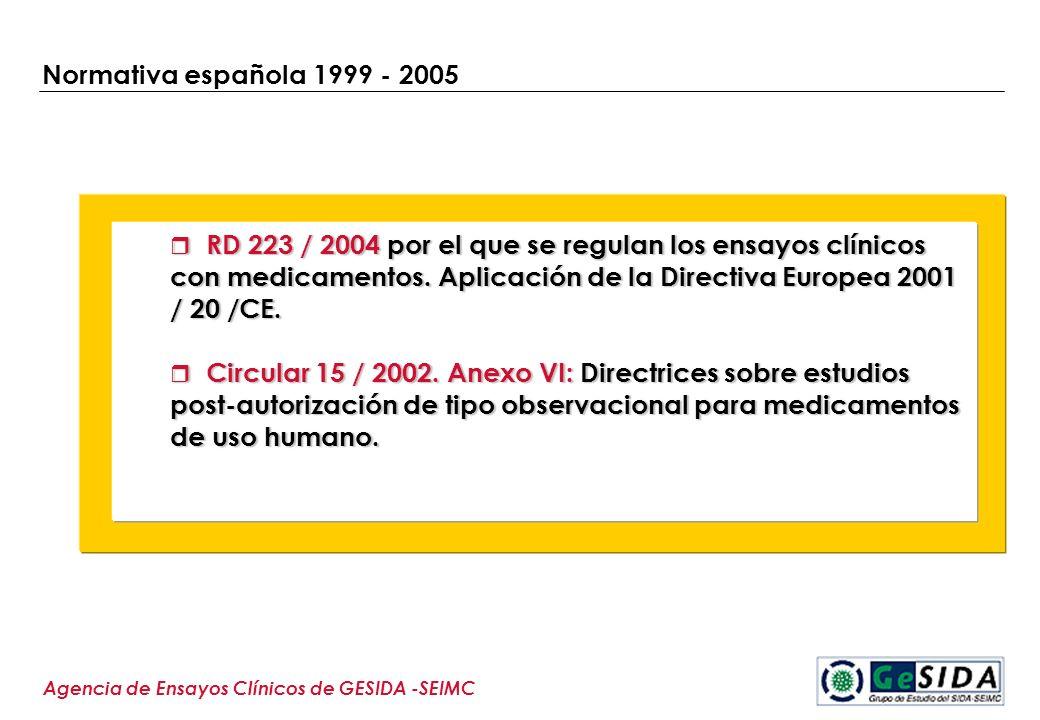 Normativa española 1999 - 2005 Agencia de Ensayos Clínicos de GESIDA -SEIMC RD 223 / 2004 por el que se regulan los ensayos clínicos con medicamentos.