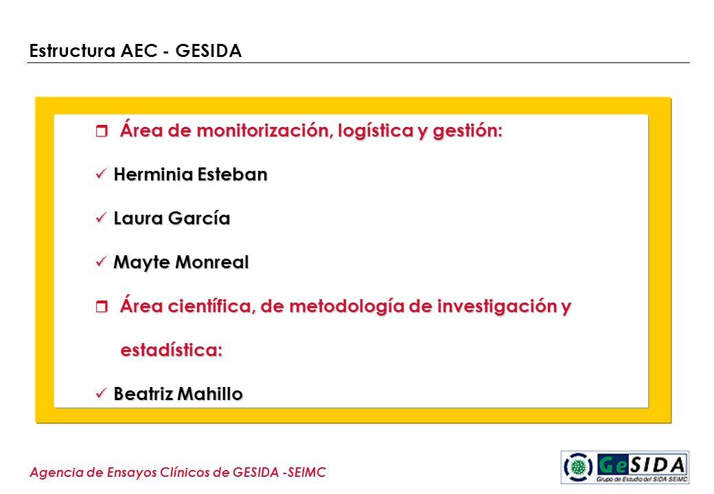 Estructura AEC - GESIDA Agencia de Ensayos Clínicos de GESIDA -SEIMC Área de monitorización, logística y gestión: Área de monitorización, logística y