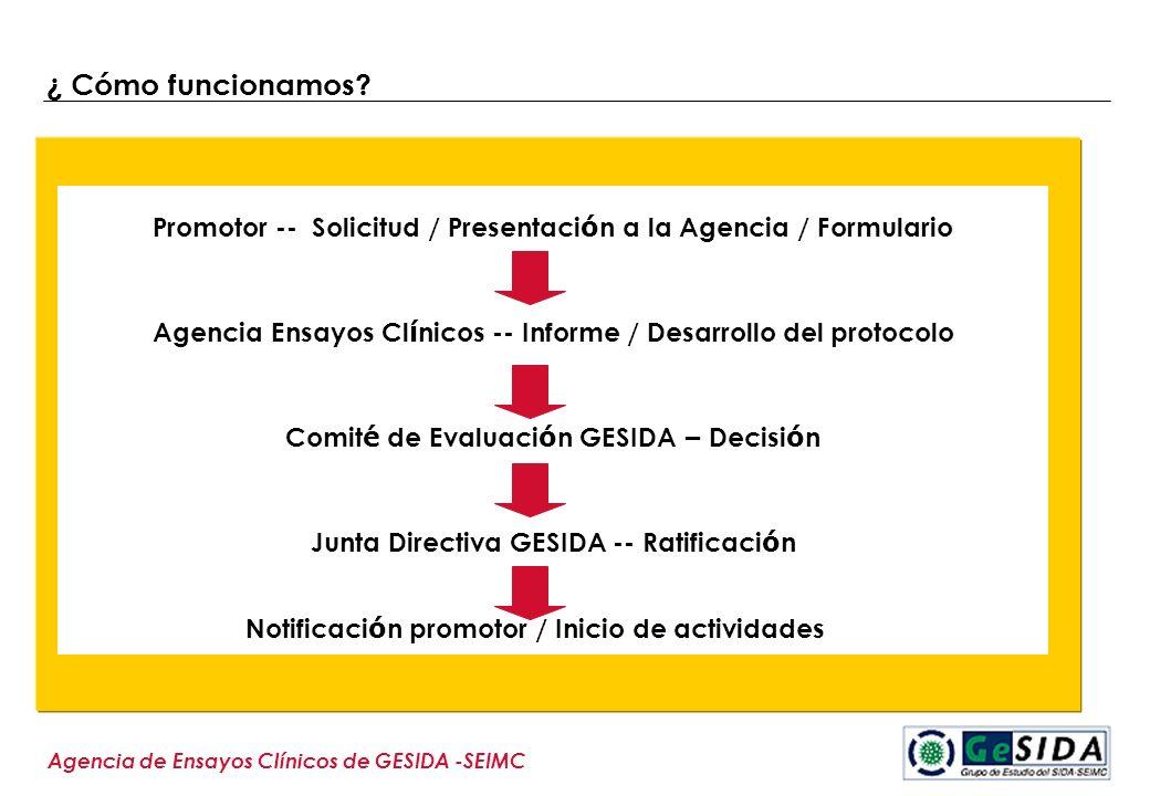 ¿ Cómo funcionamos? Agencia de Ensayos Clínicos de GESIDA -SEIMC Promotor -- Solicitud / Presentaci ó n a la Agencia / Formulario Agencia Ensayos Cl í