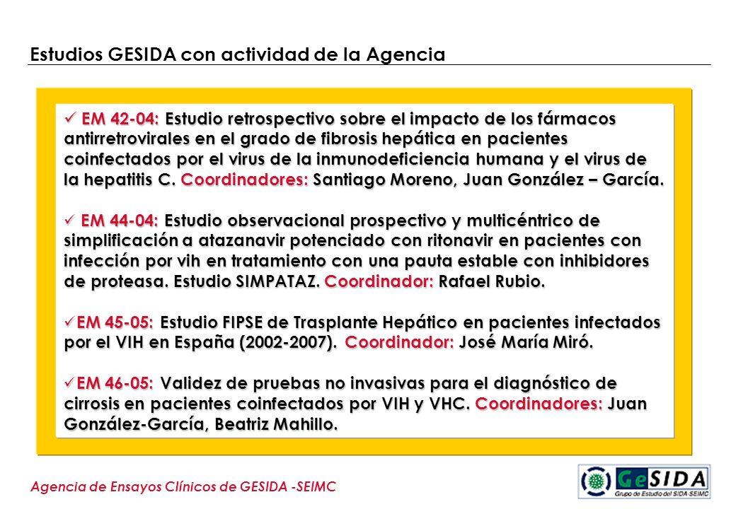 Estudios GESIDA con actividad de la Agencia Agencia de Ensayos Clínicos de GESIDA -SEIMC EM 42-04: Estudio retrospectivo sobre el impacto de los fárma