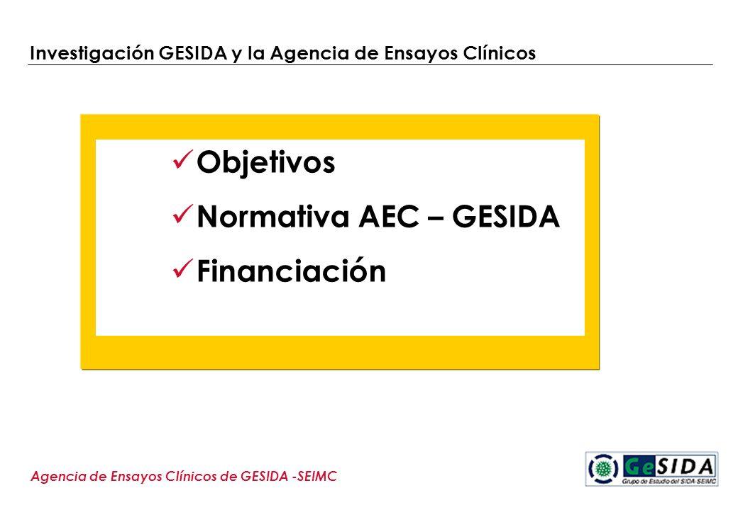 Investigación GESIDA y la Agencia de Ensayos Clínicos Agencia de Ensayos Clínicos de GESIDA -SEIMC Objetivos Normativa AEC – GESIDA Financiación