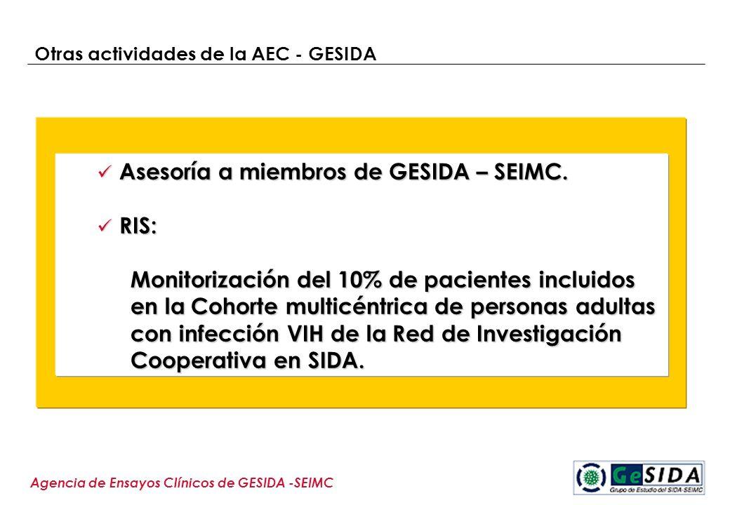 Otras actividades de la AEC - GESIDA Agencia de Ensayos Clínicos de GESIDA -SEIMC Asesoría a miembros de GESIDA – SEIMC. Asesoría a miembros de GESIDA
