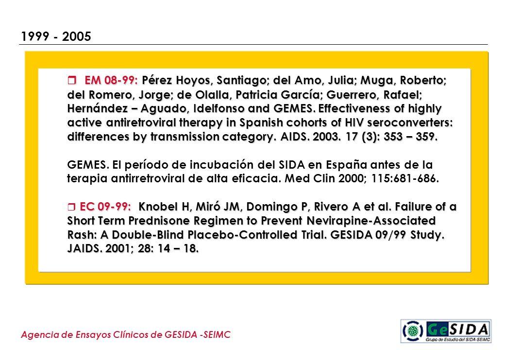 1999 - 2005 Agencia de Ensayos Clínicos de GESIDA -SEIMC EM 08-99: Pérez Hoyos, Santiago; del Amo, Julia; Muga, Roberto; del Romero, Jorge; de Olalla,