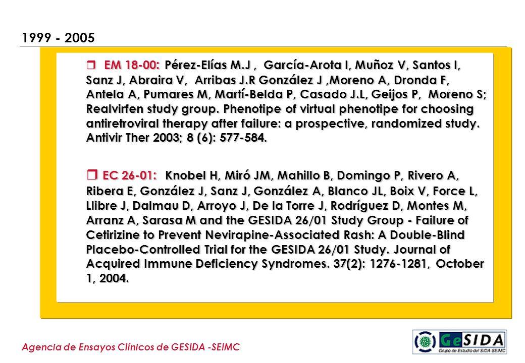 1999 - 2005 Agencia de Ensayos Clínicos de GESIDA -SEIMC EM 18-00 : Pérez-Elías M.J, García-Arota I, Muñoz V, Santos I, Sanz J, Abraira V, Arribas J.R