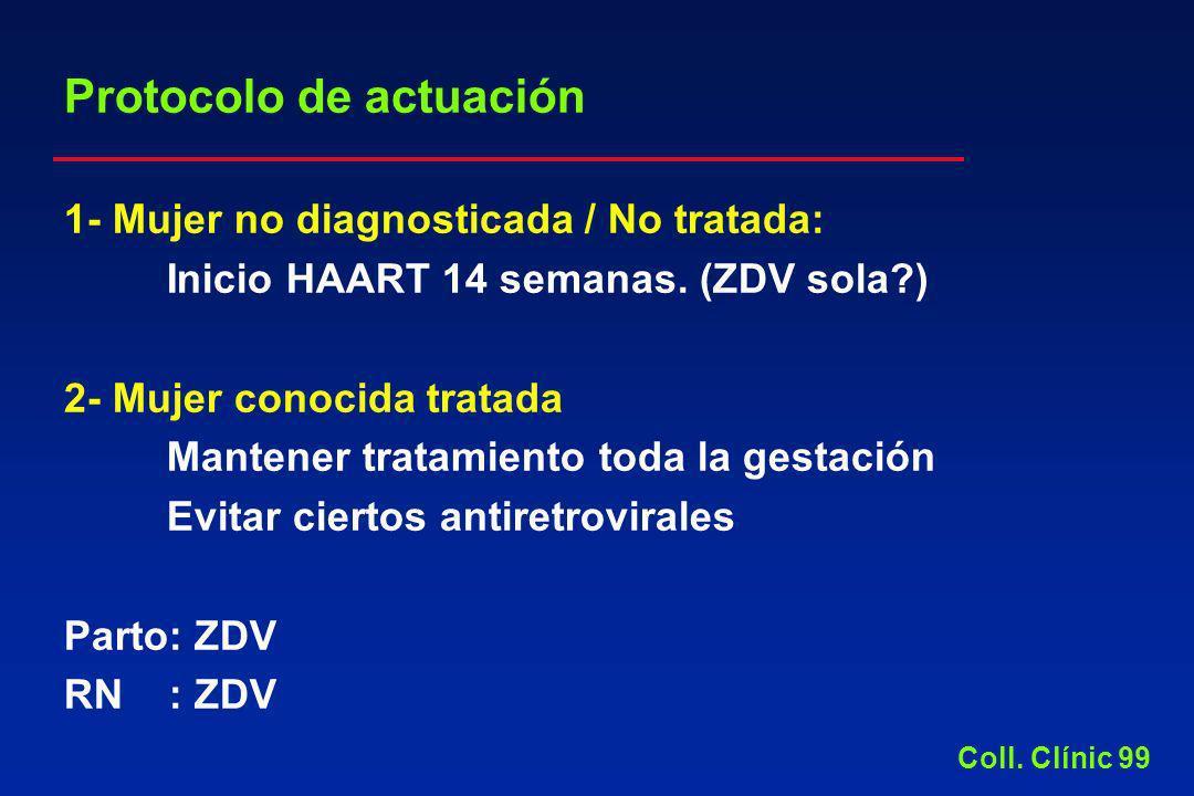 Protocolo de actuación 1- Mujer no diagnosticada / No tratada: Inicio HAART 14 semanas. (ZDV sola?) 2- Mujer conocida tratada Mantener tratamiento tod