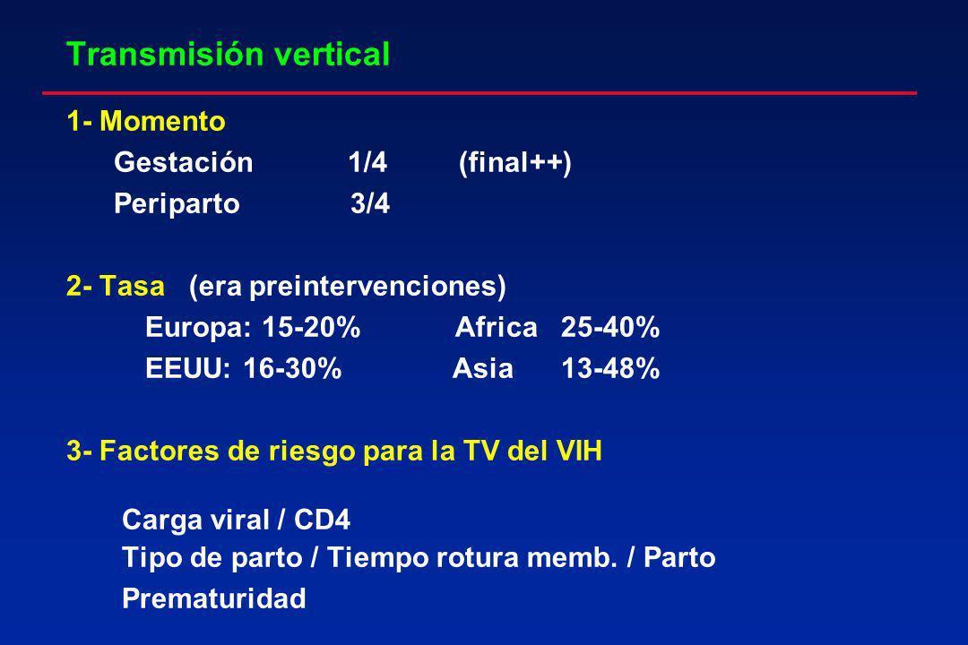 Transmisión vertical 1- Momento Gestación 1/4 (final++) Periparto 3/4 2- Tasa (era preintervenciones) Europa: 15-20% Africa 25-40% EEUU: 16-30% Asia 1