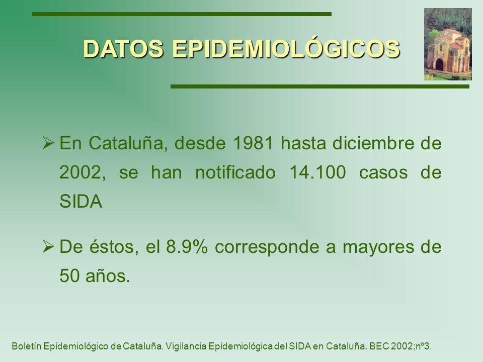 Datos epidemiológicos Datos de nuestro grupo Datos de nuestro grupo Diferencias evolutivas y sus causas INFECCIÓN POR EL VIH EN MAYORES DE 50 AÑOS