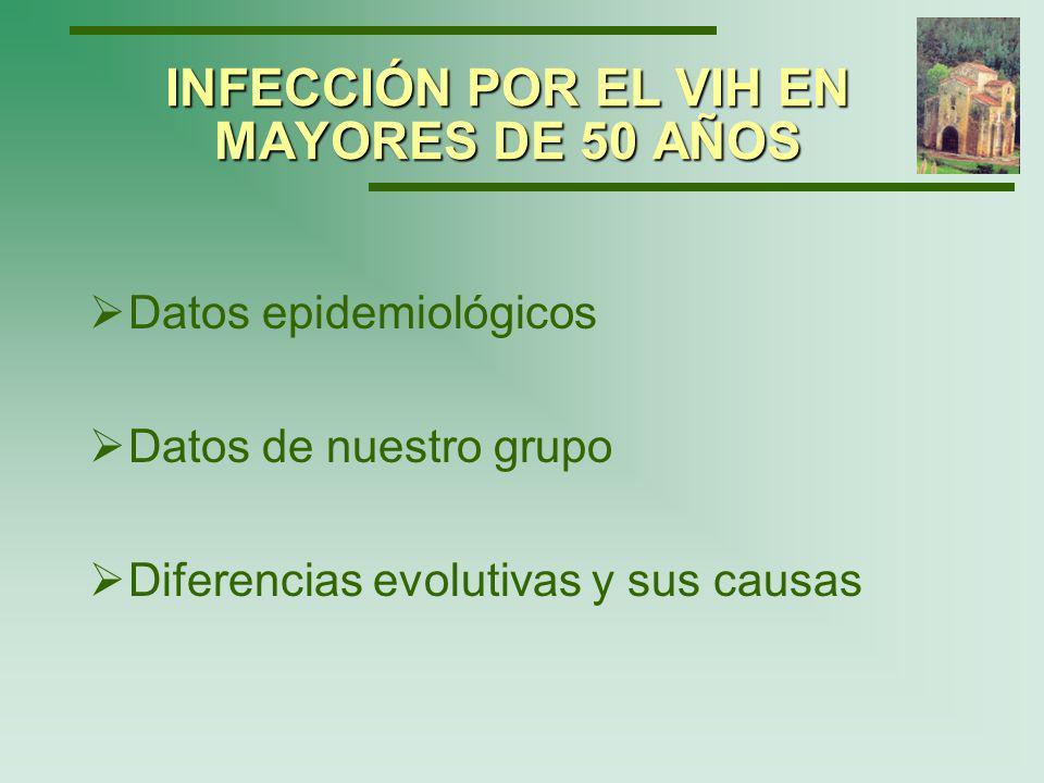 Datos epidemiológicos Datos epidemiológicos Datos de nuestro grupo Diferencias evolutivas y sus causas INFECCIÓN POR EL VIH EN MAYORES DE 50 AÑOS