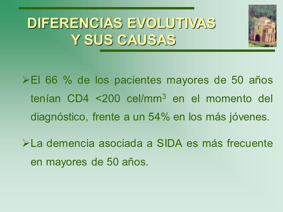 Supervivencia media: 50 años 73.5 2.21 meses 13-49 años 112.3 0.77 meses Estratificado por CD4 al diagnóstico, la supervivencia es menor en los mayores de 50 años.