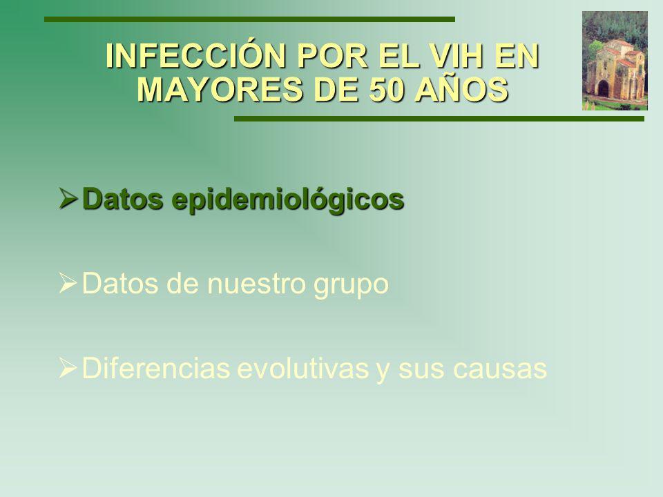 En EEUU, según el CDC, antes de 1989, el 10.4 % de los adultos con SIDA eran 50 años Mecanismos de transmisión: DATOS EPIDEMIOLÓGICOS Ship J, et al.