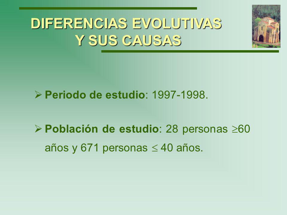 Características de los pacientes y seguimiento durante 24 meses DIFERENCIAS EVOLUTIVAS Y SUS CAUSAS
