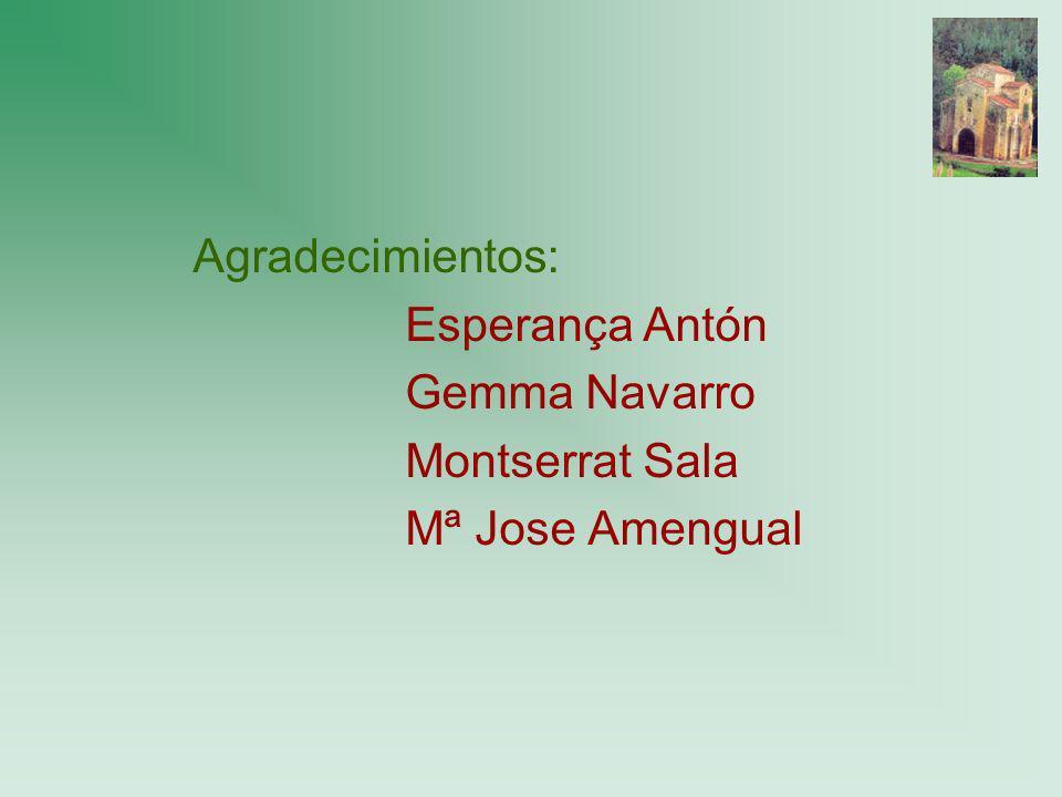 Agradecimientos: Esperança Antón Gemma Navarro Montserrat Sala Mª Jose Amengual