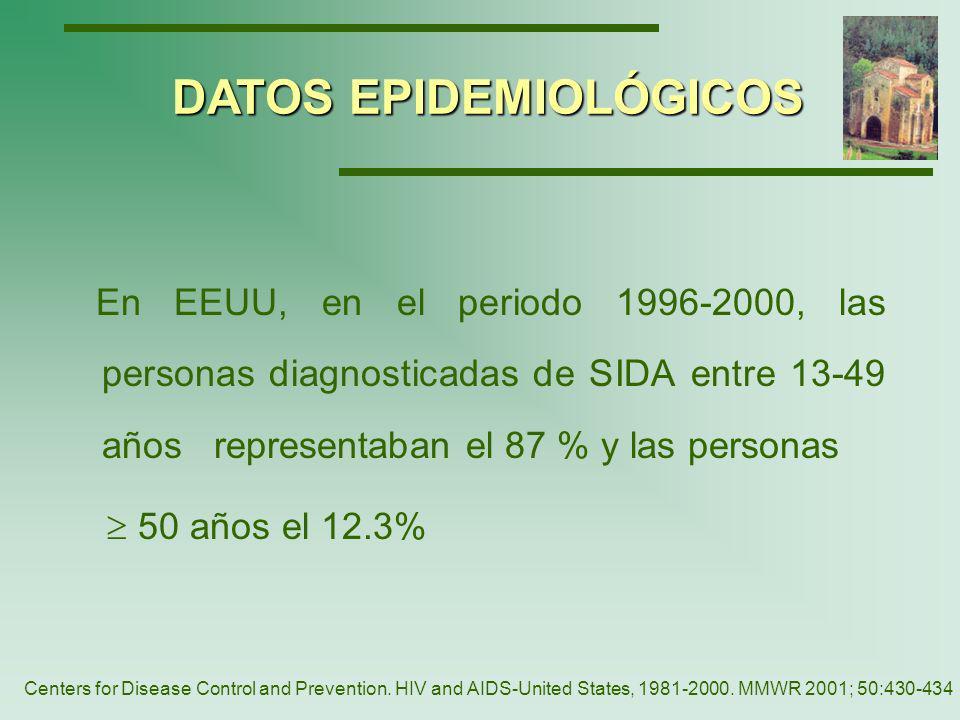 Las personas 55 años infectadas por el VIH representan un 5% del total y de éstos un 42% se diagnostican de SIDA.