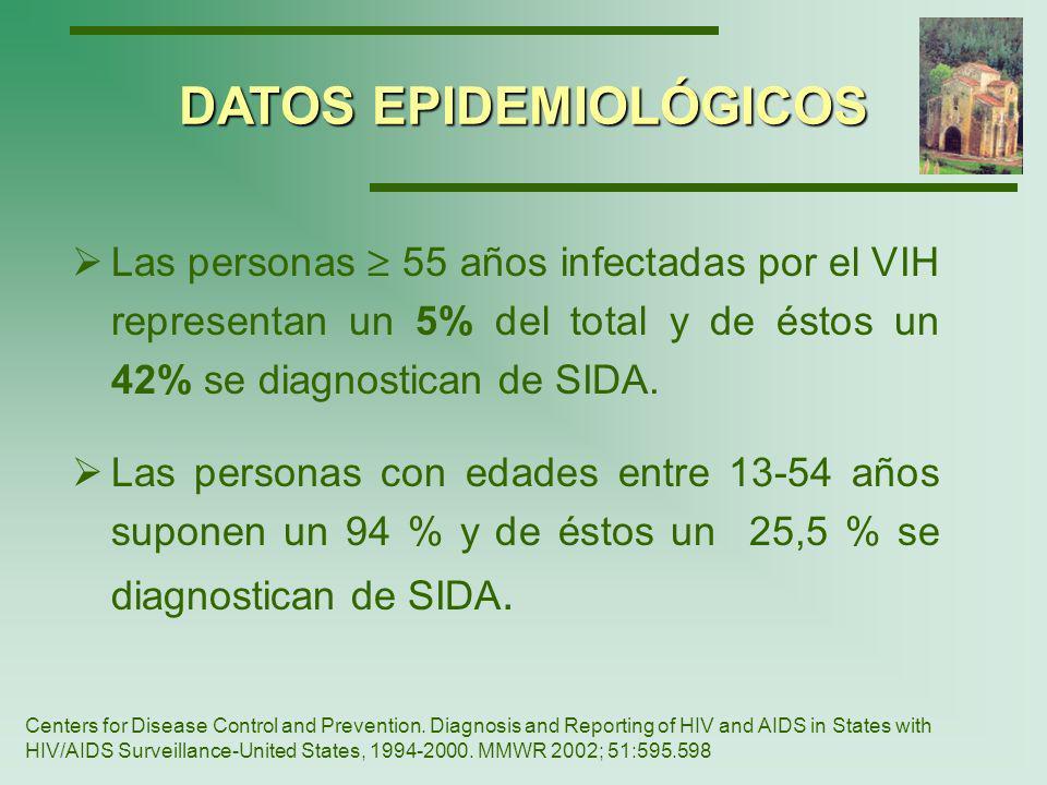Hasta finales de 2001 en EEUU, el 8% de los hombres y el 6% de las mujeres infectados por el VIH son 50 años.