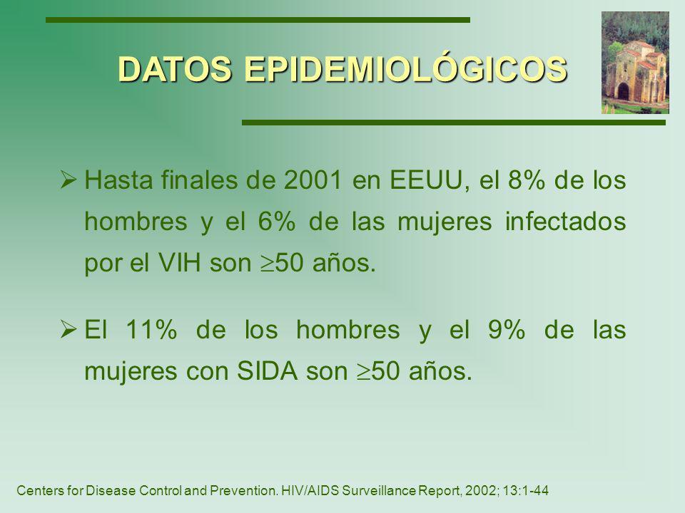 Casos de SIDA en Europa Desde el principio de la epidemia hasta Junio de 2002 el número de casos acumulados de SIDA es de 261.433, de los cuales 26.851 (10.27%) corresponden a 50años.