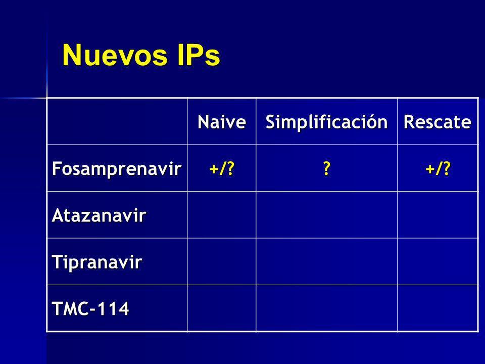 Nuevos IPs NaiveSimplificaciónRescate Fosamprenavir+/??+/? Atazanavir Tipranavir TMC-114