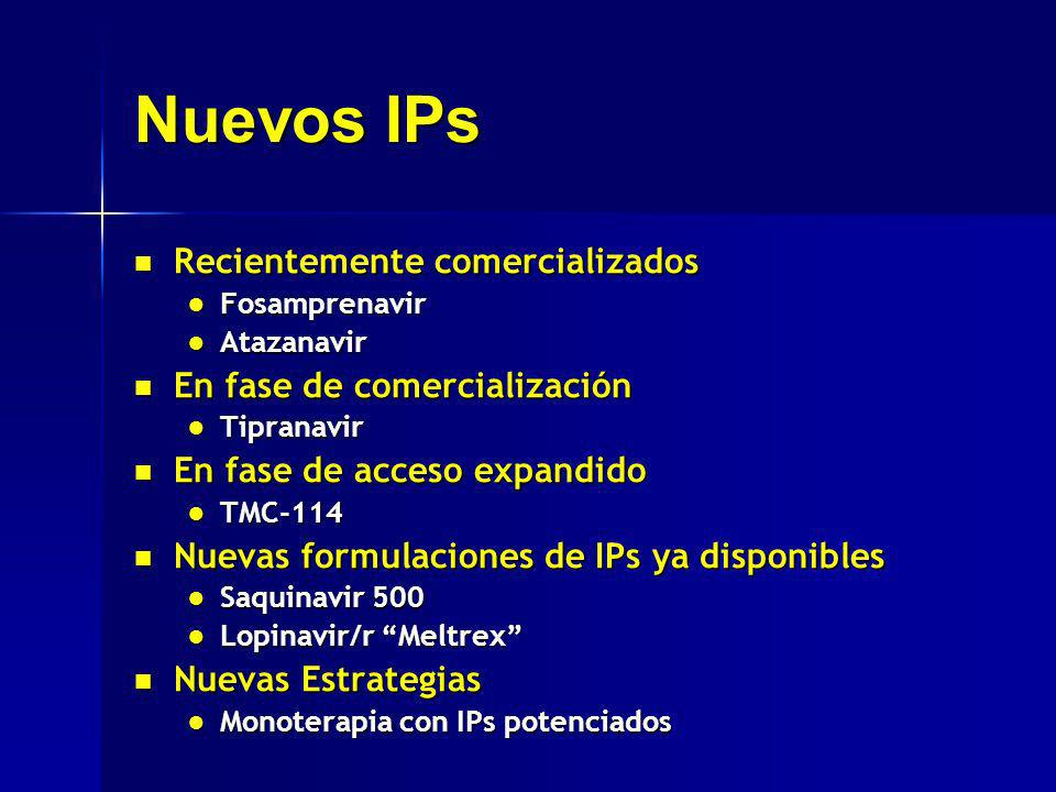 Nuevos IPs Recientemente comercializados Recientemente comercializados Fosamprenavir Fosamprenavir Atazanavir Atazanavir En fase de comercialización E