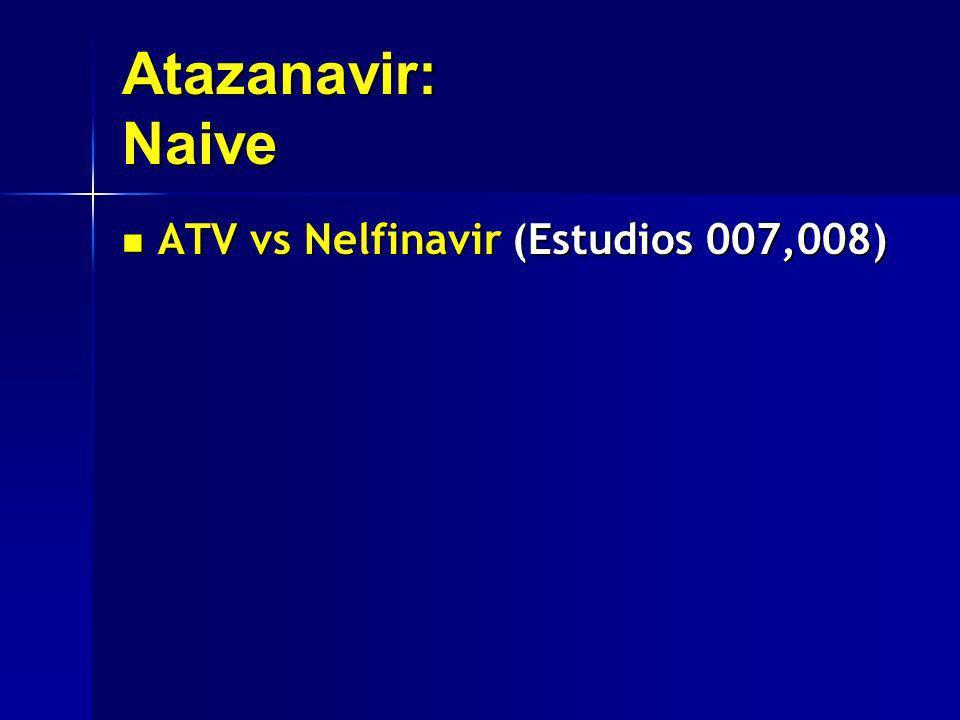 Atazanavir: Naive ATV vs Nelfinavir (Estudios 007,008) ATV vs Nelfinavir (Estudios 007,008)