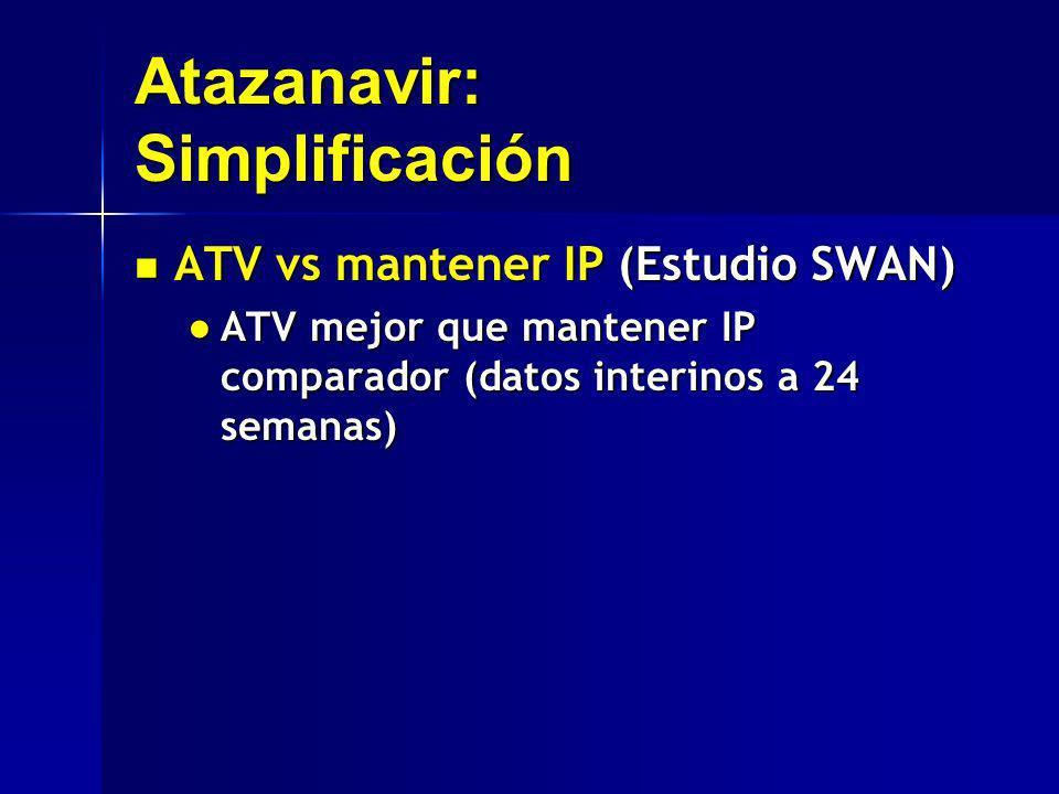 Atazanavir: Simplificación ATV vs mantener IP (Estudio SWAN) ATV vs mantener IP (Estudio SWAN) ATV mejor que mantener IP comparador (datos interinos a