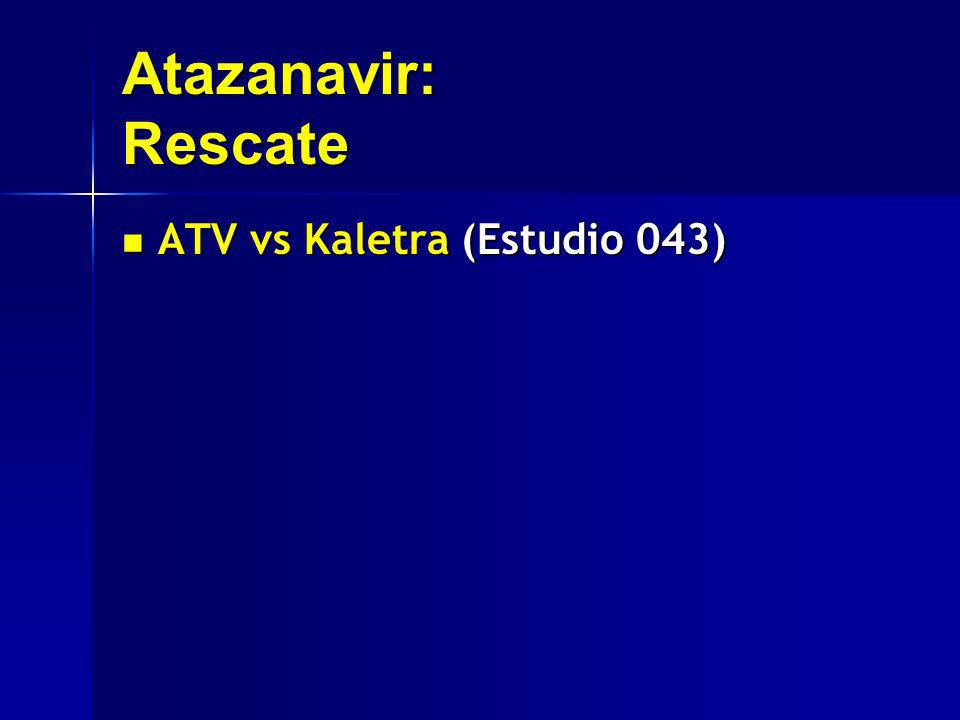 Atazanavir: Rescate ATV vs Kaletra (Estudio 043) ATV vs Kaletra (Estudio 043)