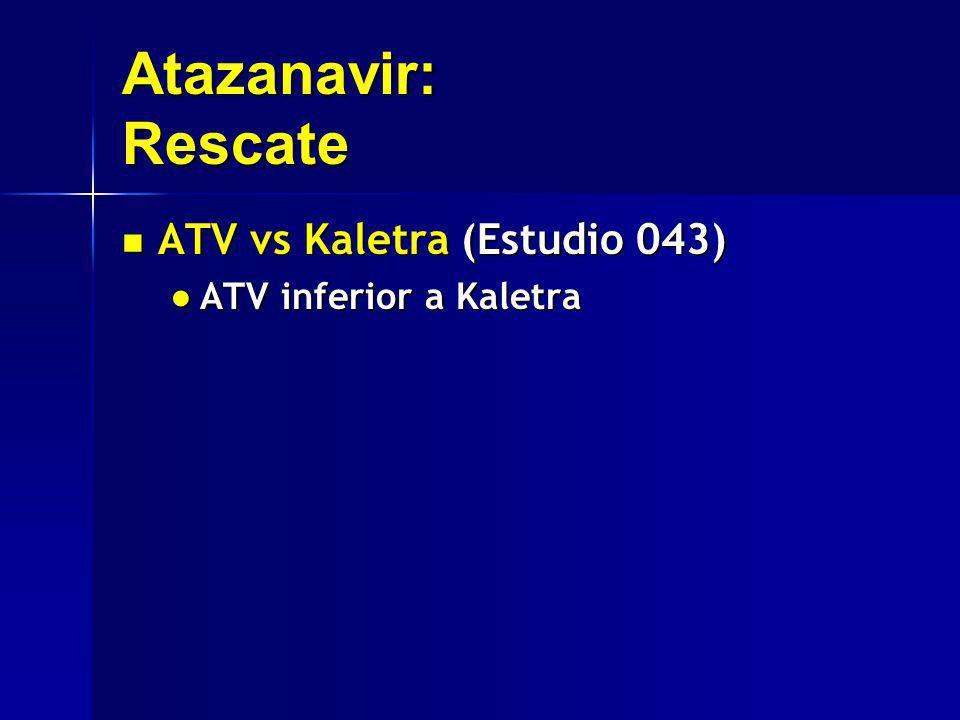 Atazanavir: Rescate ATV vs Kaletra (Estudio 043) ATV vs Kaletra (Estudio 043) ATV inferior a Kaletra ATV inferior a Kaletra