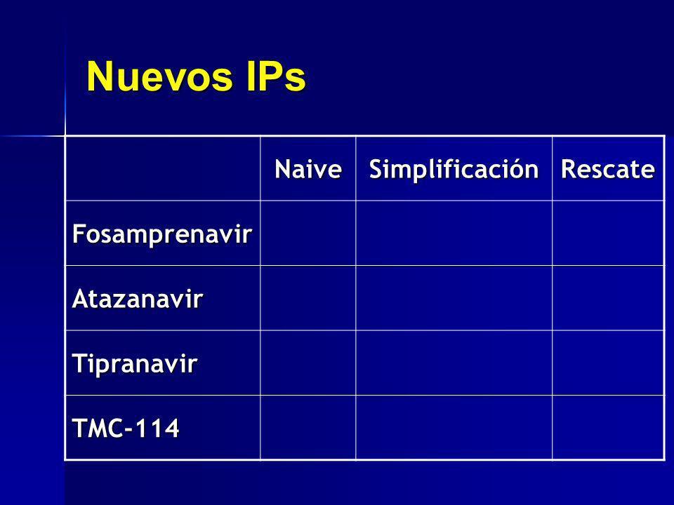 Nuevos IPs NaiveSimplificaciónRescate Fosamprenavir Atazanavir Tipranavir TMC-114