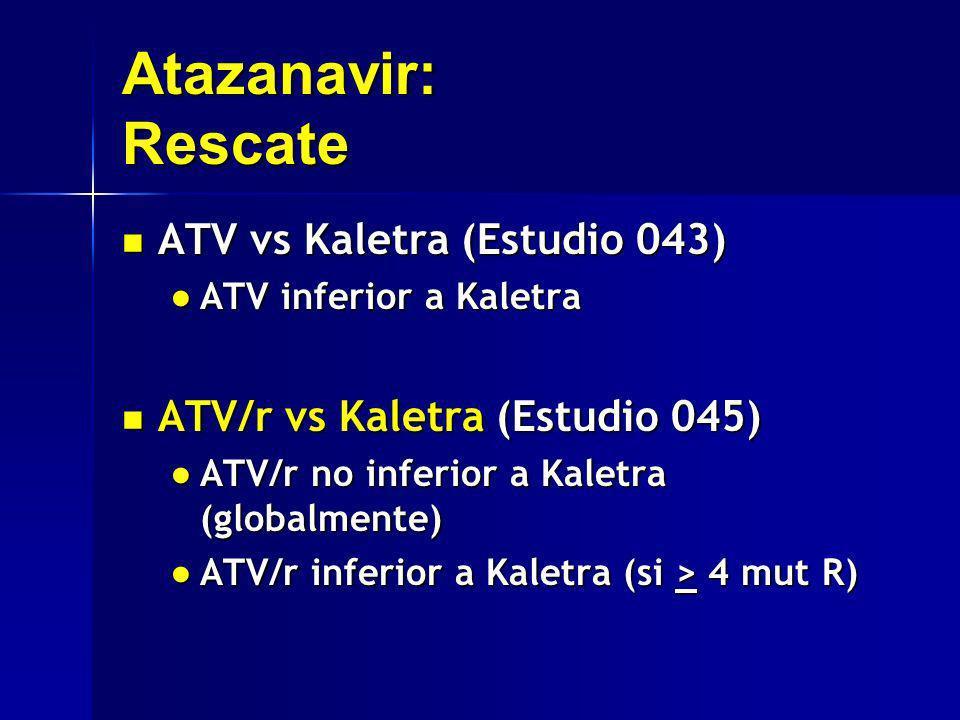 Atazanavir: Rescate ATV vs Kaletra (Estudio 043) ATV vs Kaletra (Estudio 043) ATV inferior a Kaletra ATV inferior a Kaletra ATV/r vs Kaletra (Estudio