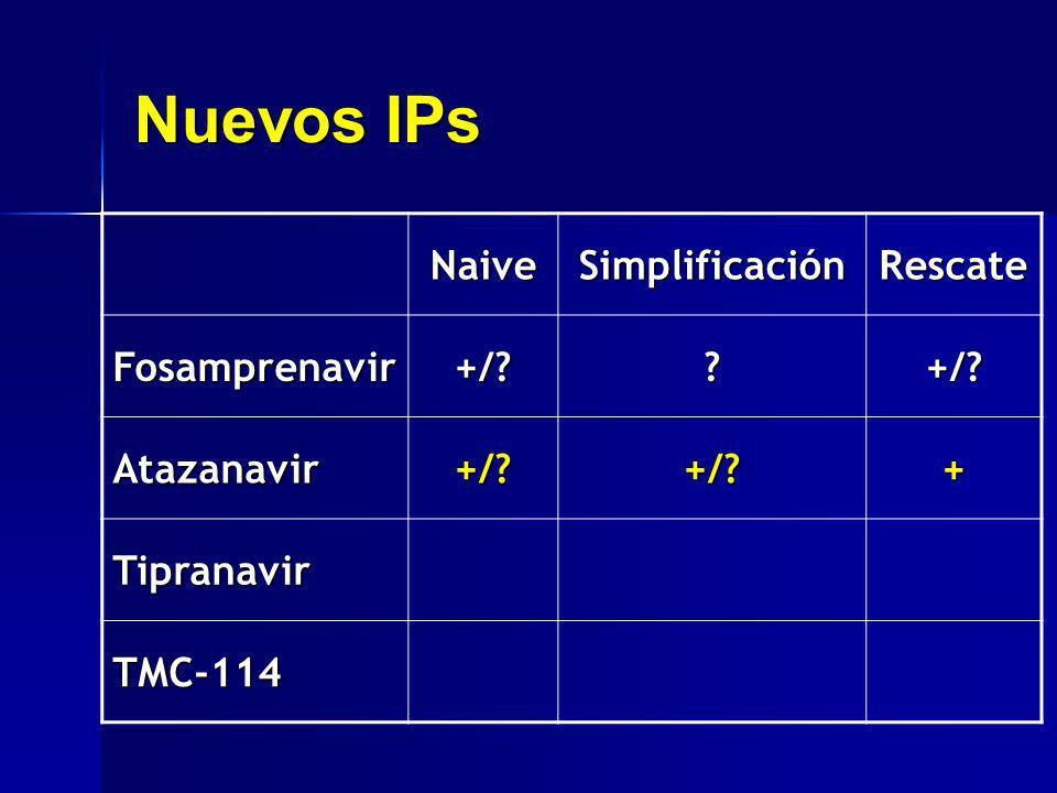 Nuevos IPs NaiveSimplificaciónRescate Fosamprenavir+/??+/? Atazanavir+/?+/?+ Tipranavir TMC-114