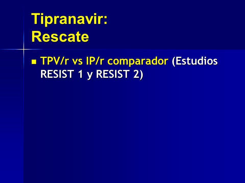 Tipranavir: Rescate TPV/r vs IP/r comparador (Estudios RESIST 1 y RESIST 2) TPV/r vs IP/r comparador (Estudios RESIST 1 y RESIST 2)