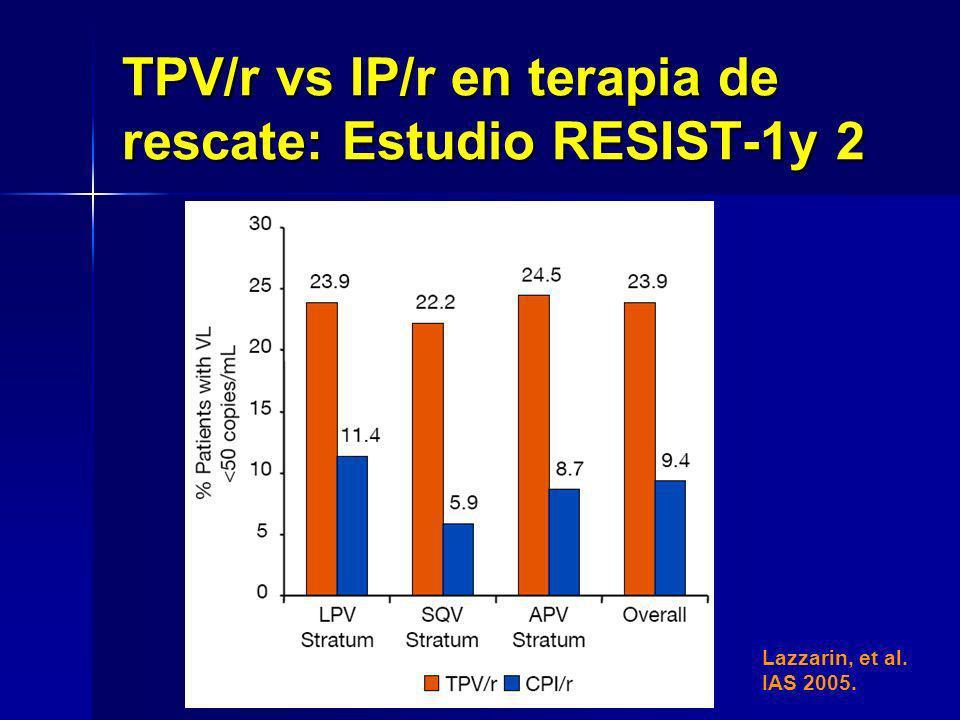 Lazzarin, et al. IAS 2005. TPV/r vs IP/r en terapia de rescate: Estudio RESIST-1y 2