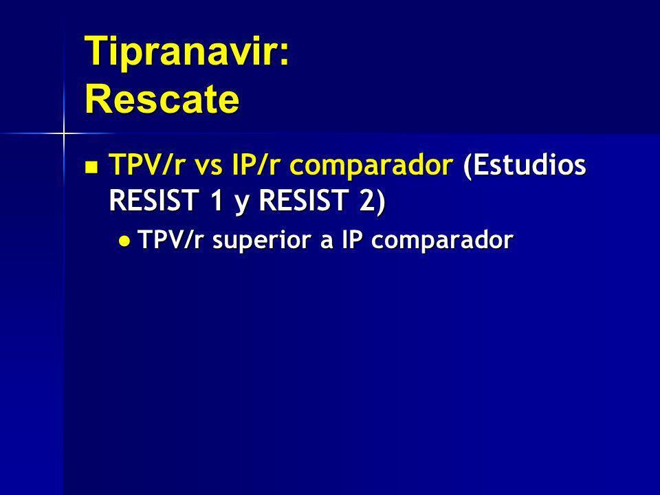 Tipranavir: Rescate TPV/r vs IP/r comparador (Estudios RESIST 1 y RESIST 2) TPV/r vs IP/r comparador (Estudios RESIST 1 y RESIST 2) TPV/r superior a I