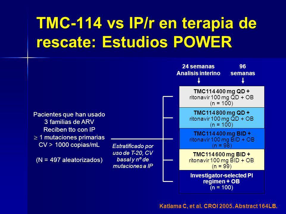 Katlama C, et al. CROI 2005. Abstract 164LB. Pacientes que han usado 3 familias de ARV Reciben tto con IP 1 mutaciones primarias CV > 1000 copias/mL (