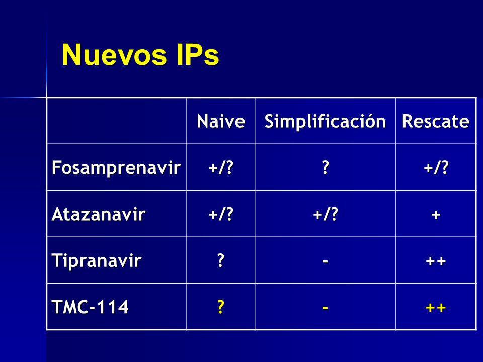 Nuevos IPs NaiveSimplificaciónRescate Fosamprenavir+/??+/? Atazanavir+/?+/?+ Tipranavir?-++ TMC-114?-++