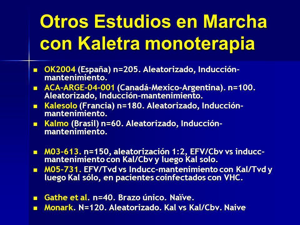 Otros Estudios en Marcha con Kaletra monoterapia OK2004 (España) n=205. Aleatorizado, Inducción- mantenimiento. OK2004 (España) n=205. Aleatorizado, I