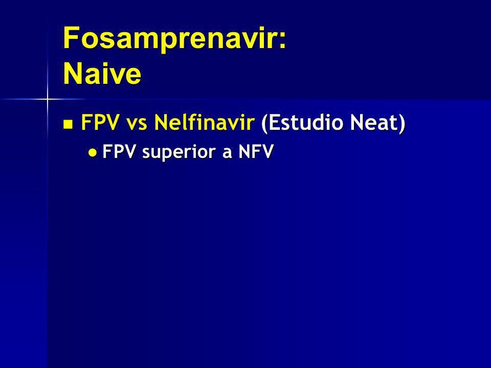 Fosamprenavir: Naive FPV vs Nelfinavir (Estudio Neat) FPV vs Nelfinavir (Estudio Neat) FPV superior a NFV FPV superior a NFV FPV/r QD vs Nelfinavir (Estudio Solo) FPV/r QD vs Nelfinavir (Estudio Solo)