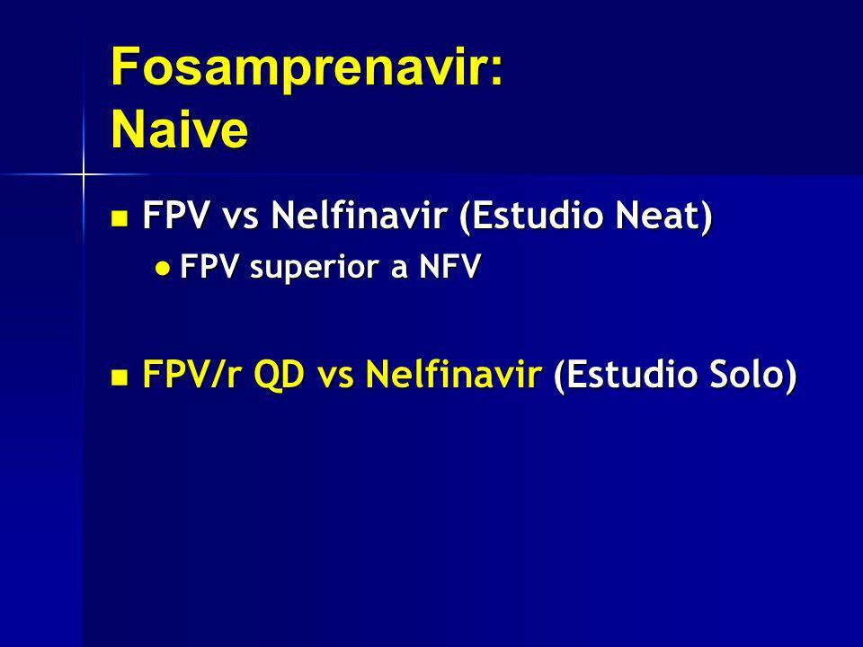Fosamprenavir: Naive FPV vs Nelfinavir (Estudio Neat) FPV vs Nelfinavir (Estudio Neat) FPV superior a NFV FPV superior a NFV FPV/r QD vs Nelfinavir (E