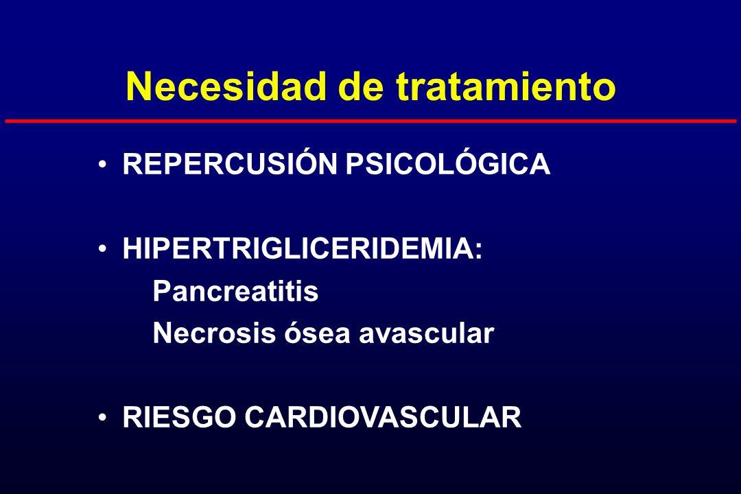 Necesidad de tratamiento REPERCUSIÓN PSICOLÓGICA HIPERTRIGLICERIDEMIA: Pancreatitis Necrosis ósea avascular RIESGO CARDIOVASCULAR