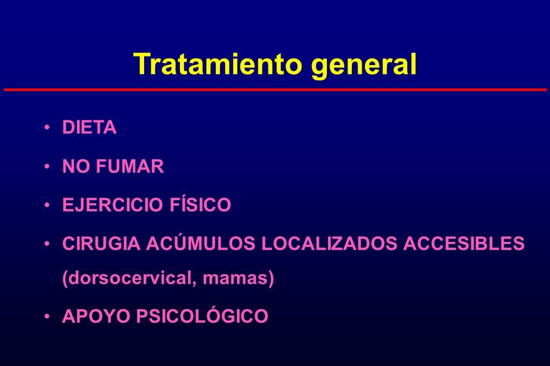 Tratamiento general DIETA NO FUMAR EJERCICIO FÍSICO CIRUGIA ACÚMULOS LOCALIZADOS ACCESIBLES (dorsocervical, mamas) APOYO PSICOLÓGICO